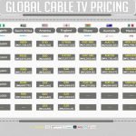 Another Look at Pay TV Cost